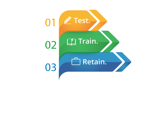 Test. Train. Retain.